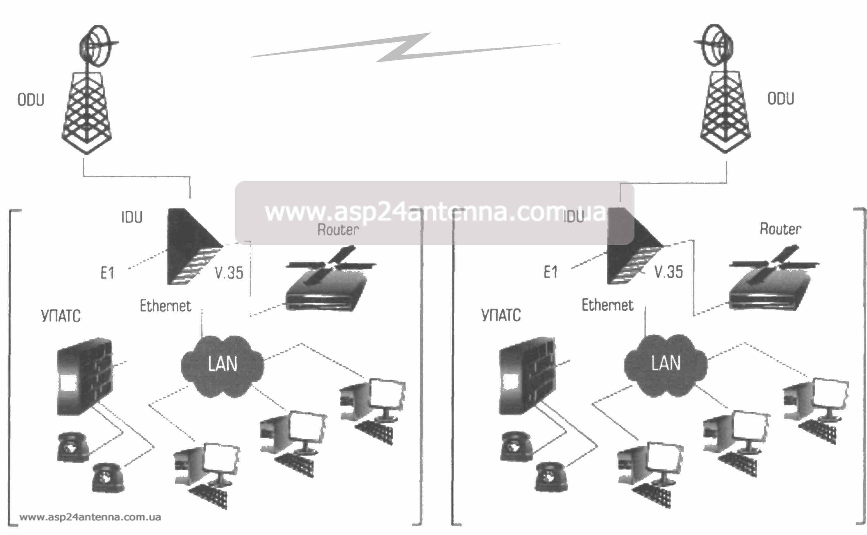 Index Of Blog Wp Content Uploads 2012 09 Modifications Power Over Ethernet Poe 1 El Fon
