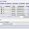Добавим в нашу систему HotSpot возможность общения пользователей с администратором.  Рис.1. Создаем таблицу в базе. Создадим таблицу на 4 поля в базе данных. В ней будут хранится сообщения от...