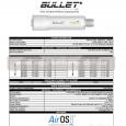 Ubiquiti Bullet5. Datasheet.