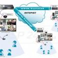 Видеоконференция – это сеанс связи, предусматривающий аудио-визуальный контакт участников с использованием специализированного программного обеспечения или оборудования. Видеоконференция это синоним термину видеоконференцсвязь (ВКС). Области применения ВКС достаточно широки: их используют в...