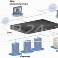 Системы мониторинга стали важной составляющей современных дата-центров. Без них невозможно обеспечить скоординированную работу такого сложного инженерного комплекса, как ЦОД