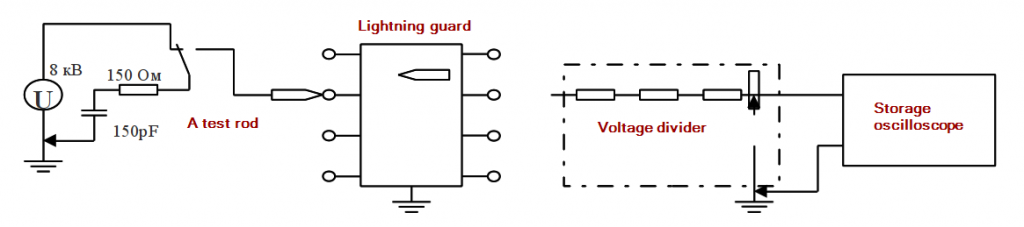 Wiring diagram for test setup