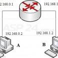 Рассмотрим работу ARP-протокола и формирование ARP таблиц на примере маршрутизатора Mikrotik RB951-2n