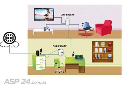 Powerline-адаптеры от компании D-Link для передачи мультимедийного контента в домашних сетях