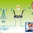 Роутер DWR-921 – новейшая Wi-Fi точка доступа от D-Link c поддержкой 4G LTE