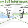 Построение многосекторной базовой станции с использованием оборудования ePMP 1000 Cambium Networks по устранению взаимной (внутрисистемной) интерференции, возникающей между передаваемыми радиосигналами на частотных каналах секторов.