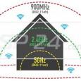 Если мобильные операторы внедрят в свои сети технологию UMTS с ее дальнейшими усовершенствованиями, то это будет еще одним шагом к «интернетизации» Украины.