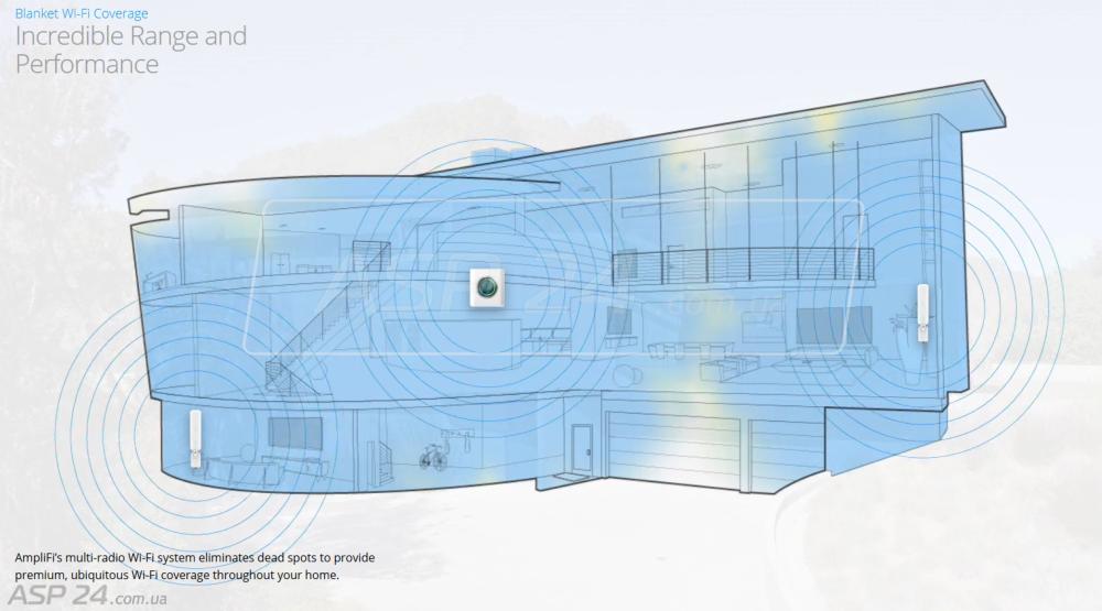 Создание беспроводной сети в частном доме при помощи AmpliFi.