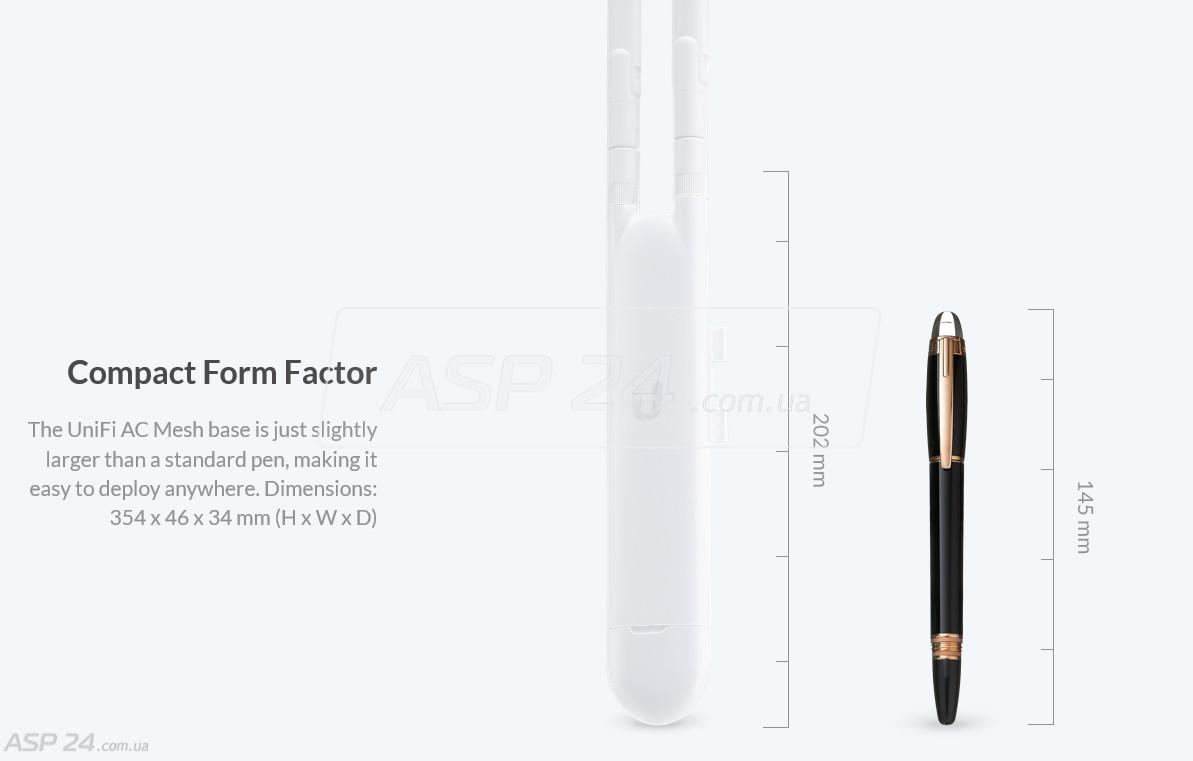 Рис. 16. Компактный форм-фактор.