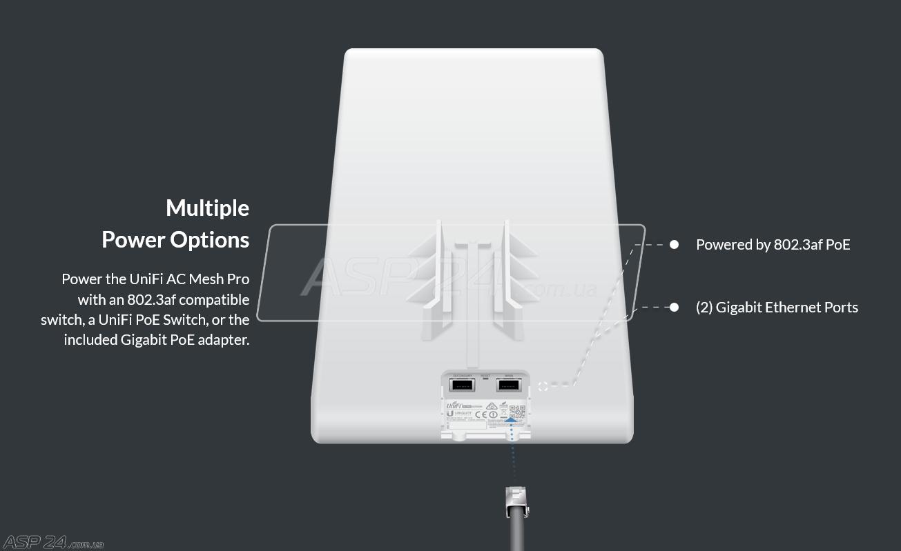 Рис. 26. Разъемы стандарта 802.af PoE и 2 Гб порты Ethernet.