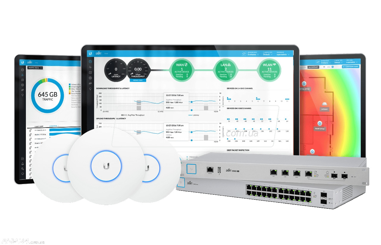 Рис. 3. Ubiquiti UniFi.