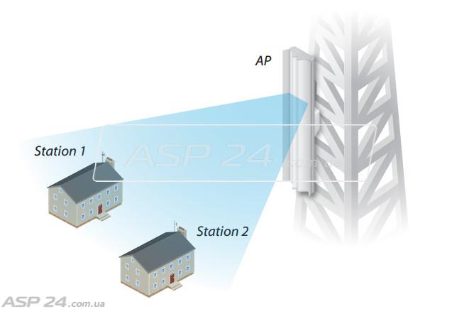 Рис. 7. CPE позволяет ликвидировать помехи.