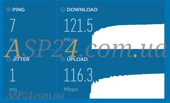 Тест R2AC к Powerbeam2AC при ширине канала 20МГц