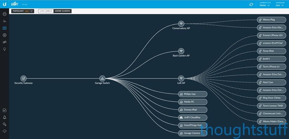 Скриншот топологической схемы сети