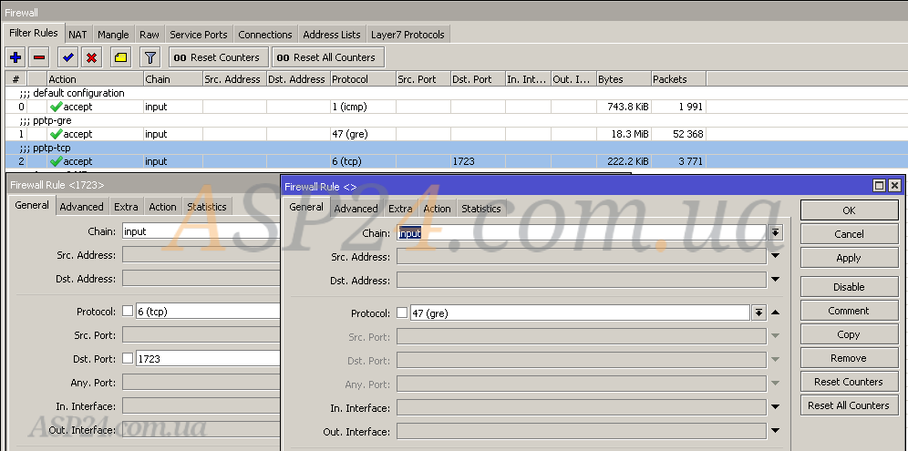 IP-Firewall-gre