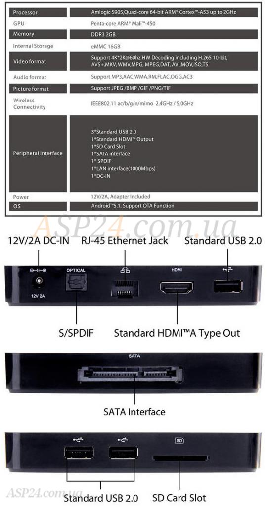 Параметры  Tronsmart Vega S95 Telos