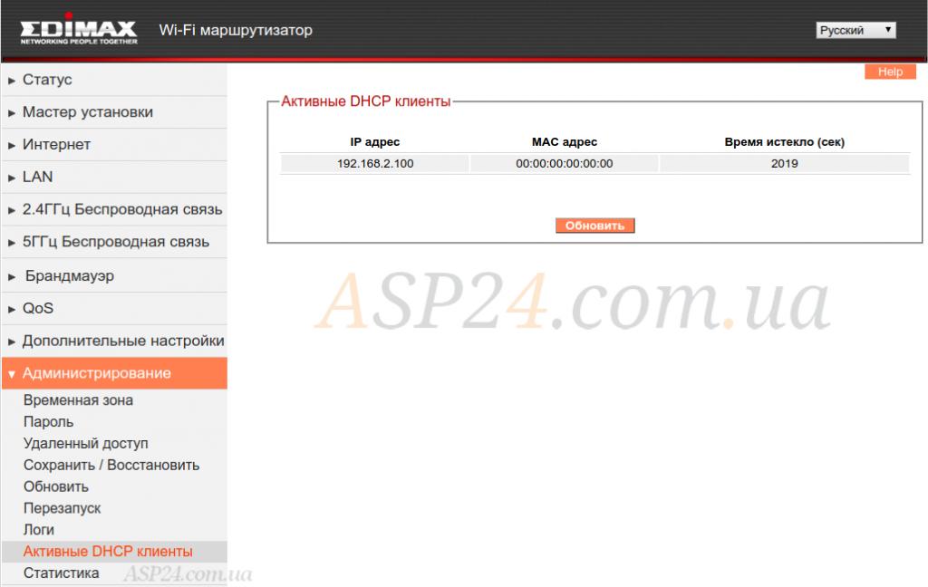 Активные DHCP-клиенты