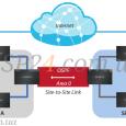 Основным преимуществом анонсированного маршрутизатора, по сравнению с аналогичными товарами предыдущего поколения, является высокая производительность. Теперь появилась возможность обрабатывать до 3,4 миллионов пакетов емкостью 64 байта в секунду. Скорость обработки для пакетов размером 256 Б и более составляет 12 Гбит/с.
