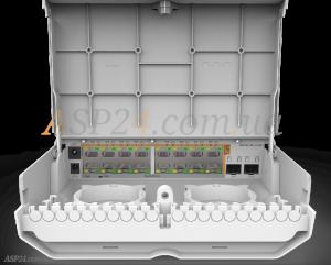 Mikrotik CRS318-16P-2S+OUT