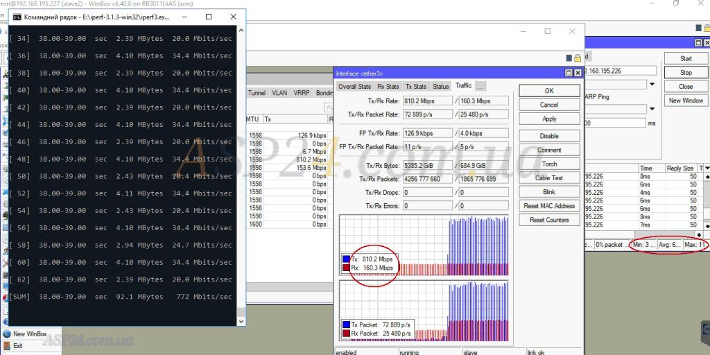 TCP_duplex_810+160Mбит/с_2x80MГц_6мс