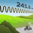 """Розробникам Cambium вдалося збудувати рекордний за довжиною лінк """"точка-точка""""."""