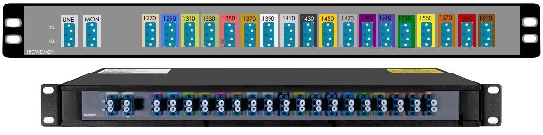 Цветная настройка SFP модулей, упрощающая настройку