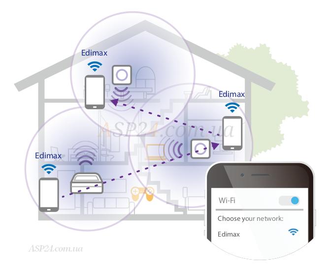 Маршрутизатори об'єднані в одну мережу