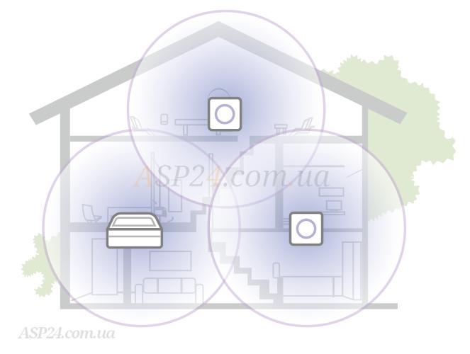 Створення стійкого Wi-Fi по всьому будинку