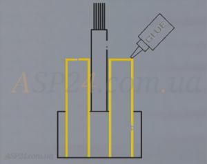 В кабелях Utex силовые элементы с подклейкой