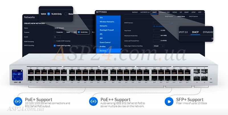 Забезпечення портами UniFi Switch Gen 2