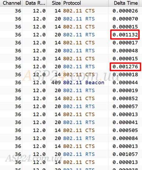 S10 Захоплення з відсутніми блоками даних