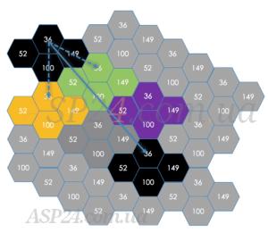 Схема роботи BSS Coloring