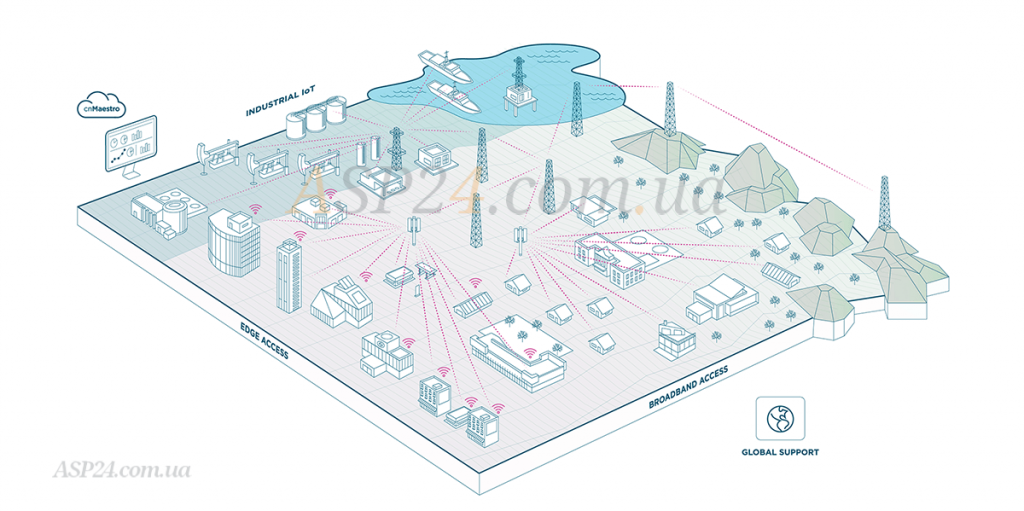 Схема можливого розташування  анонсованих продуктів