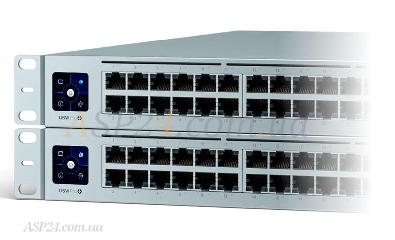 Синхронізований дисплей Unifi Switch Gen2