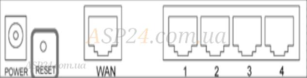 Схема портів роутеру TP-Link TL-WR845N