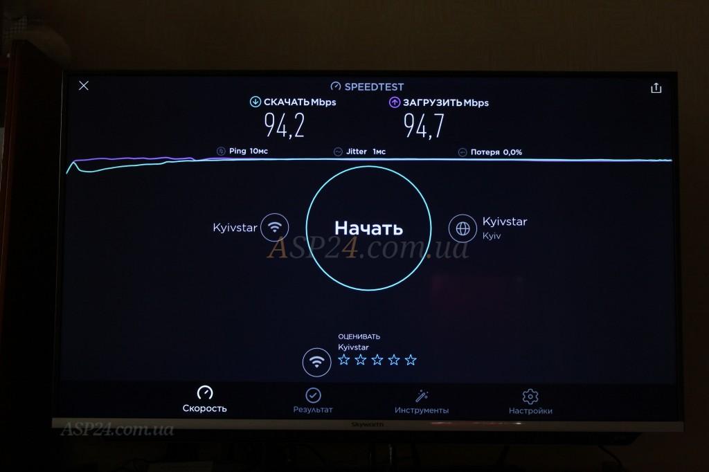 Уровень сигнала TP-Link Archer C6 замер с Android TV 94 Мбит/94 Мбит, пинг 10
