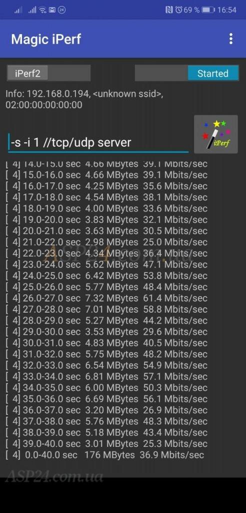 Результаты тестирования Archer C6 с помощью iperf 176 Мбит/с
