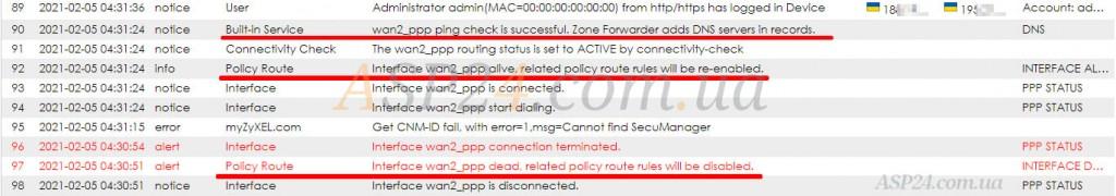 Изменение правил маршрутизации
