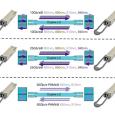 Технология и преимущества SWDM для дуплексных соединений по многомодовому оптическому волокну